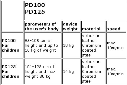 Ablegaitor LLC - orthopedic shoes and orthopedic footwear